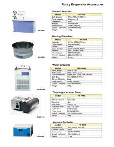 Rotary Evaporator Accessories