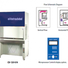 Laminer Air Flow Cabinet Class- II