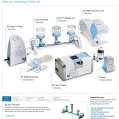 EZ-Fit ™ Manifold filter system